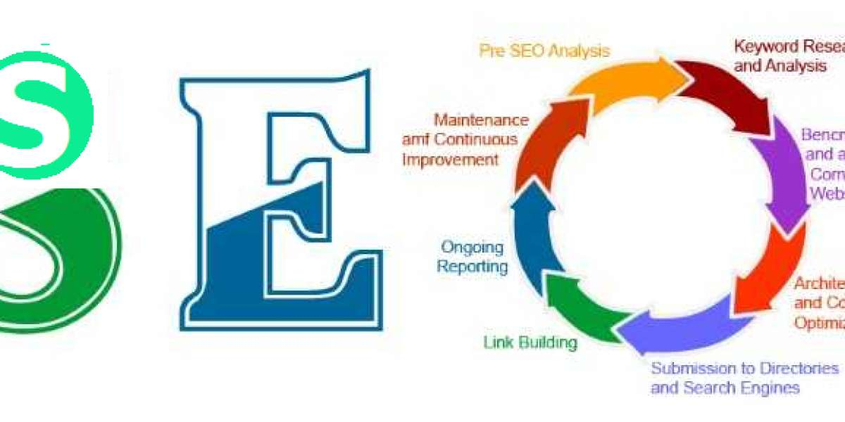 Assess The Right SEO Company Services
